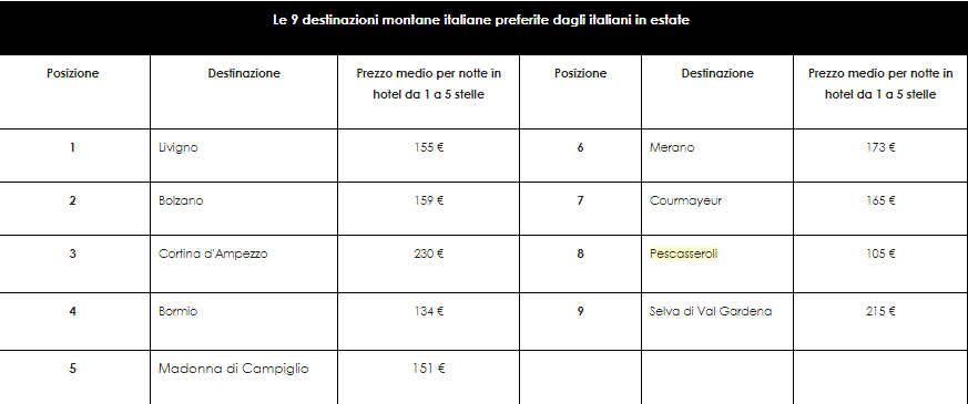 classifica momondo montagna 2019-2
